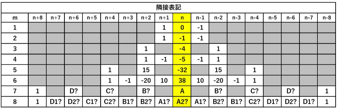 f:id:taamori1229:20200521182810p:plain