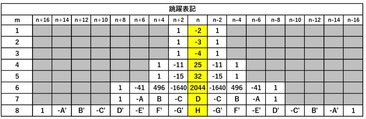 f:id:taamori1229:20200521194634p:plain