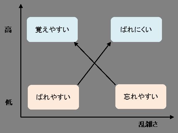 f:id:taamori1229:20201102073247p:plain