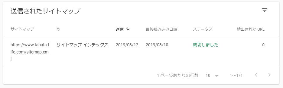 f:id:tabata-ga-iru:20190312205612p:plain