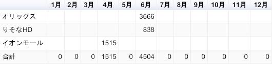 f:id:tabata-ga-iru:20190630215909p:plain