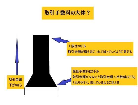 f:id:tabata-ga-iru:20190803153712p:plain