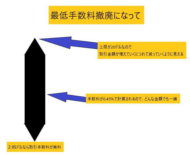 f:id:tabata-ga-iru:20190803154812p:plain