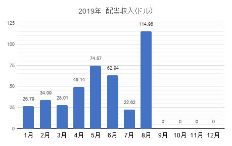 f:id:tabata-ga-iru:20190905103742p:plain