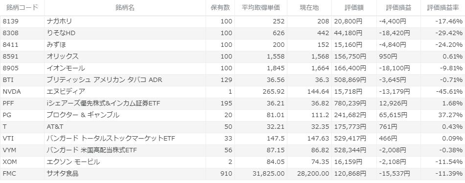f:id:tabata-ga-iru:20190910210047p:plain