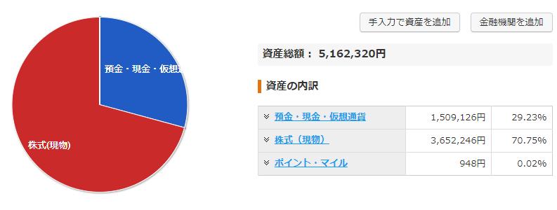 f:id:tabata-ga-iru:20190910215005p:plain