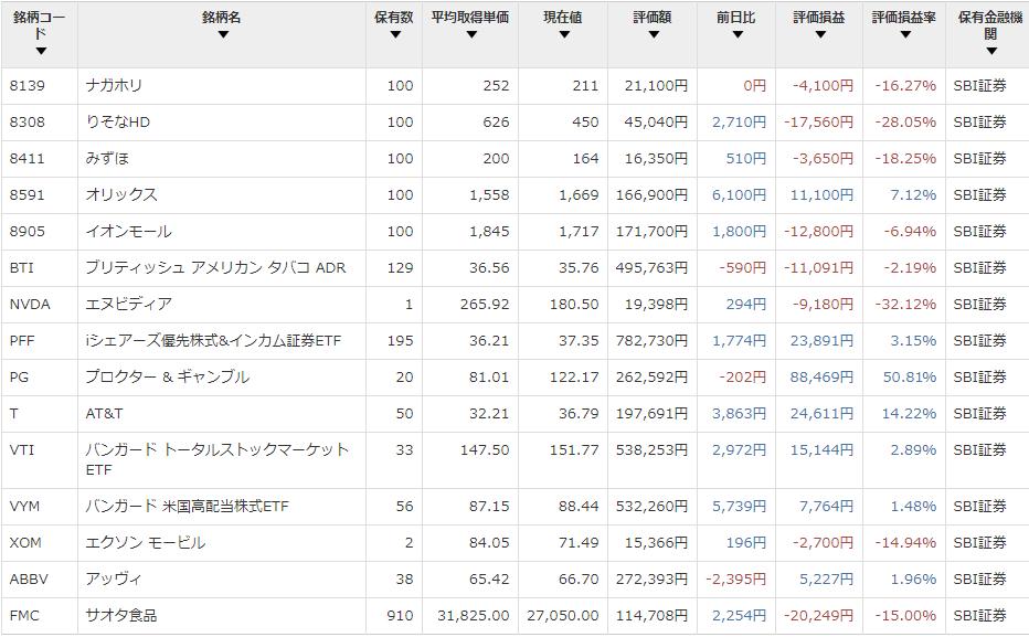 f:id:tabata-ga-iru:20190910220912p:plain