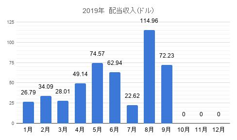 f:id:tabata-ga-iru:20191020230148p:plain