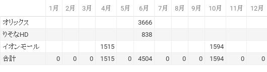 f:id:tabata-ga-iru:20191202081431p:plain