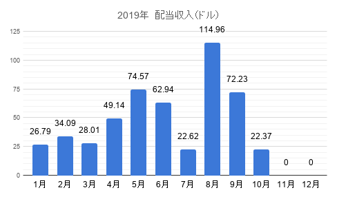 f:id:tabata-ga-iru:20191202082252p:plain