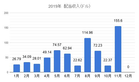 f:id:tabata-ga-iru:20191230235003p:plain