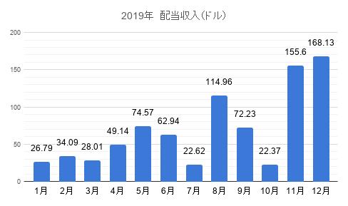 f:id:tabata-ga-iru:20200226224916p:plain