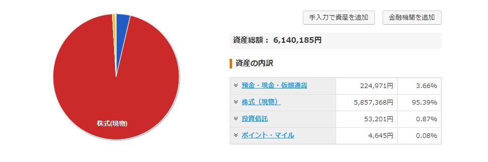 f:id:tabata-ga-iru:20200226231743p:plain