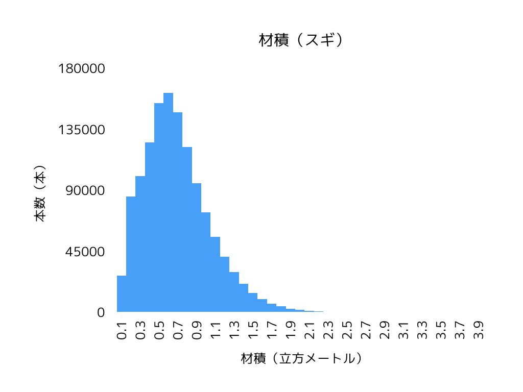 f:id:tabata-sunao:20180302212823p:plain