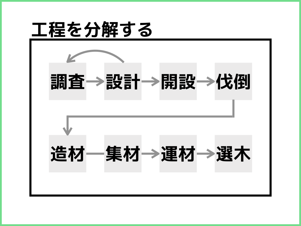f:id:tabata-sunao:20180321205853p:plain