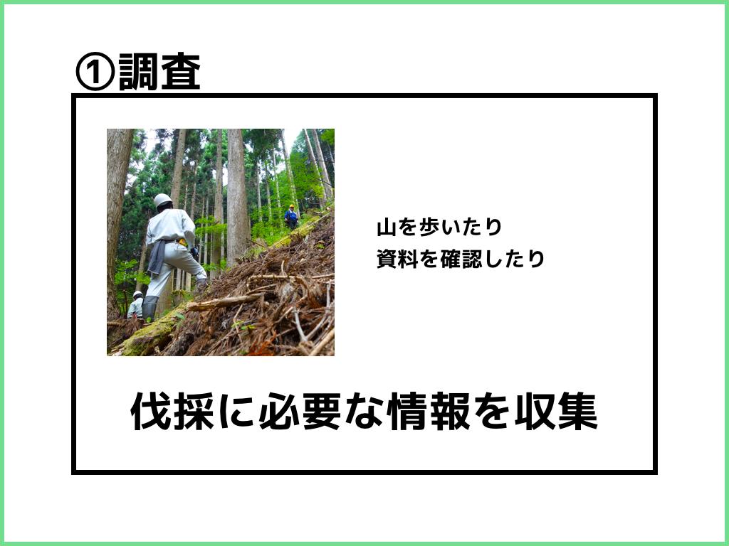 f:id:tabata-sunao:20180321205903p:plain
