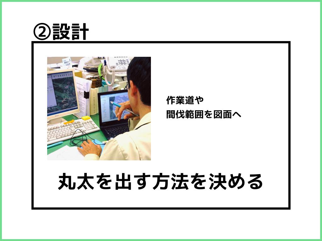 f:id:tabata-sunao:20180321205915p:plain