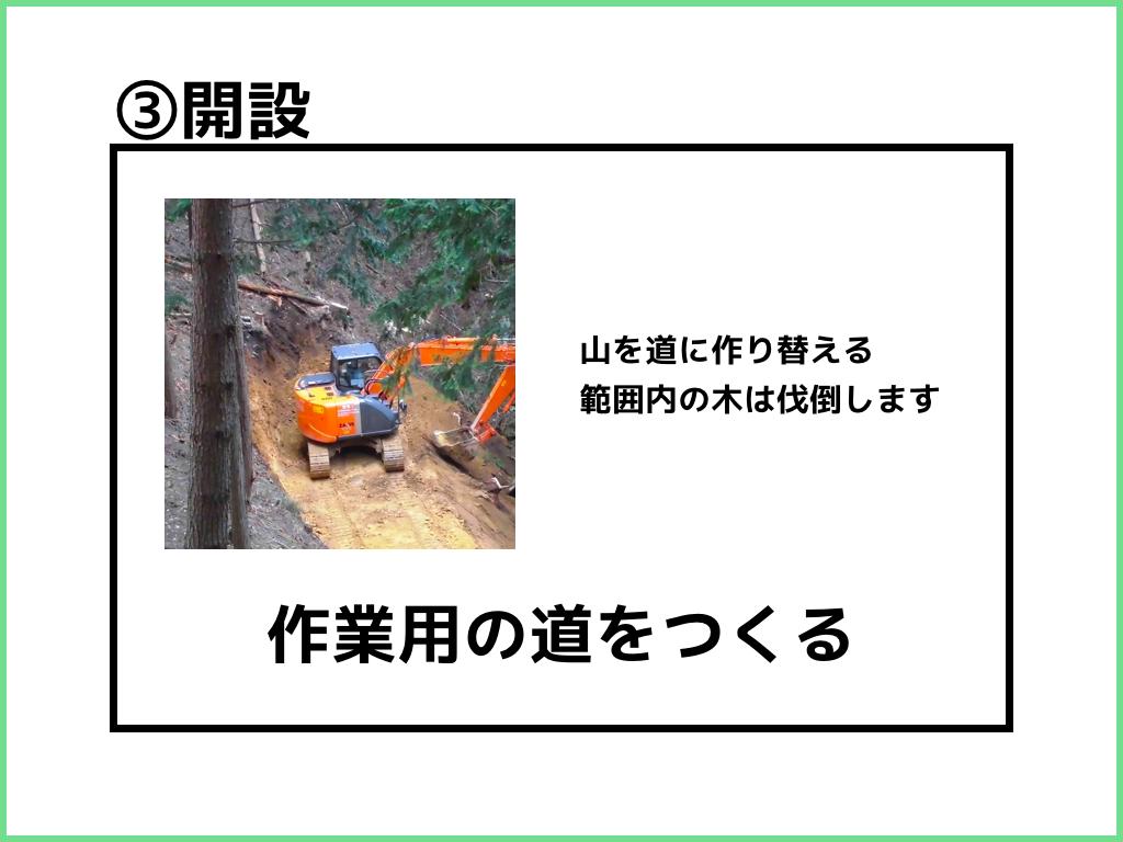 f:id:tabata-sunao:20180321205925p:plain