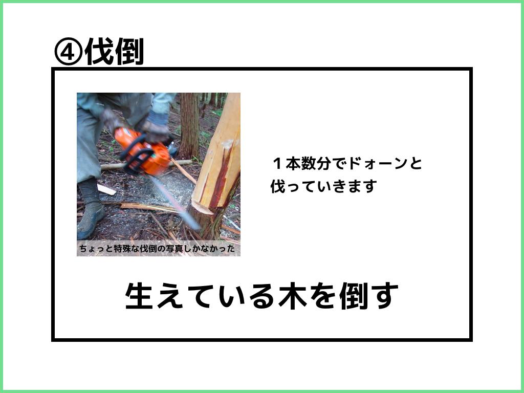 f:id:tabata-sunao:20180321205939p:plain