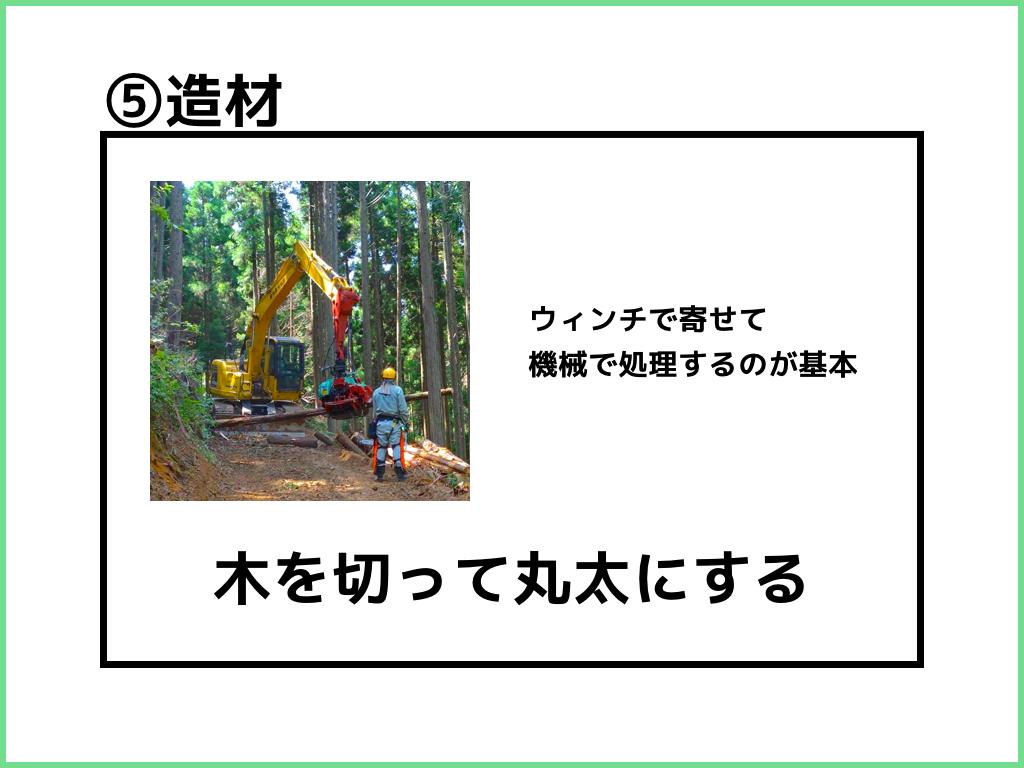f:id:tabata-sunao:20180321210011p:plain