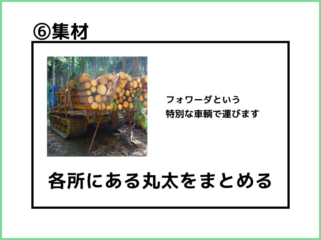f:id:tabata-sunao:20180321210026p:plain