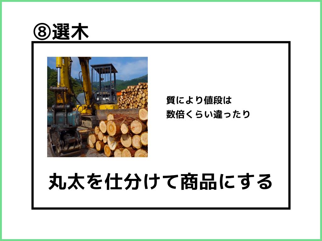f:id:tabata-sunao:20180321210056p:plain