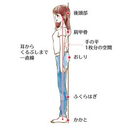 f:id:tabatashimauma:20180724184421p:plain