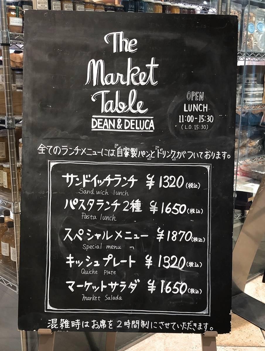 f:id:taberunodaisuki:20191226220352j:plain