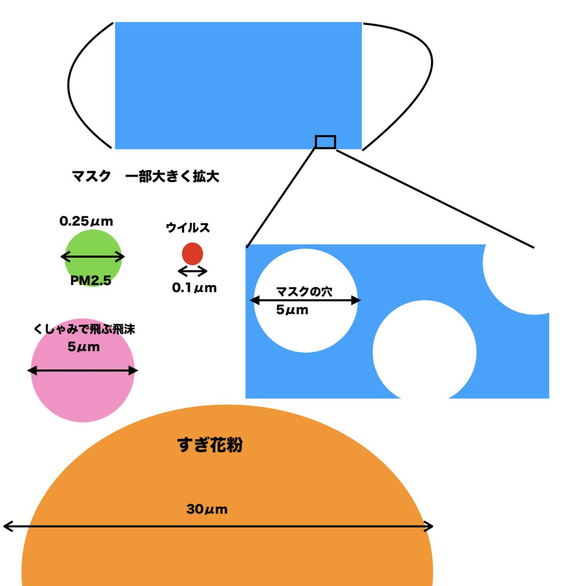 f:id:taberunodaisuki:20200201155428p:plain