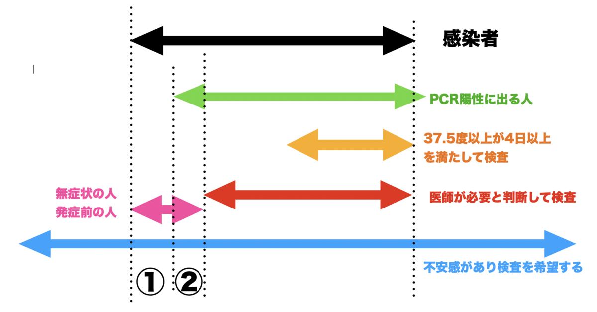 f:id:taberunodaisuki:20200809145548p:plain