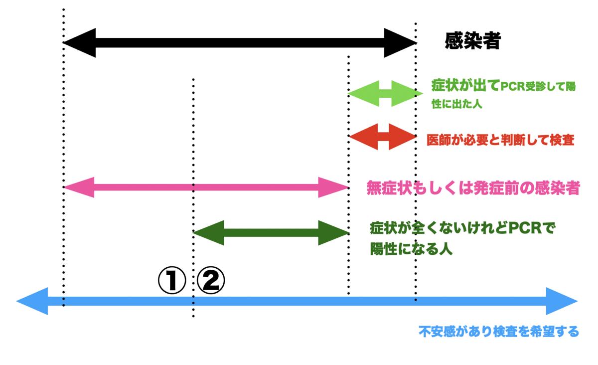 f:id:taberunodaisuki:20200809202038p:plain