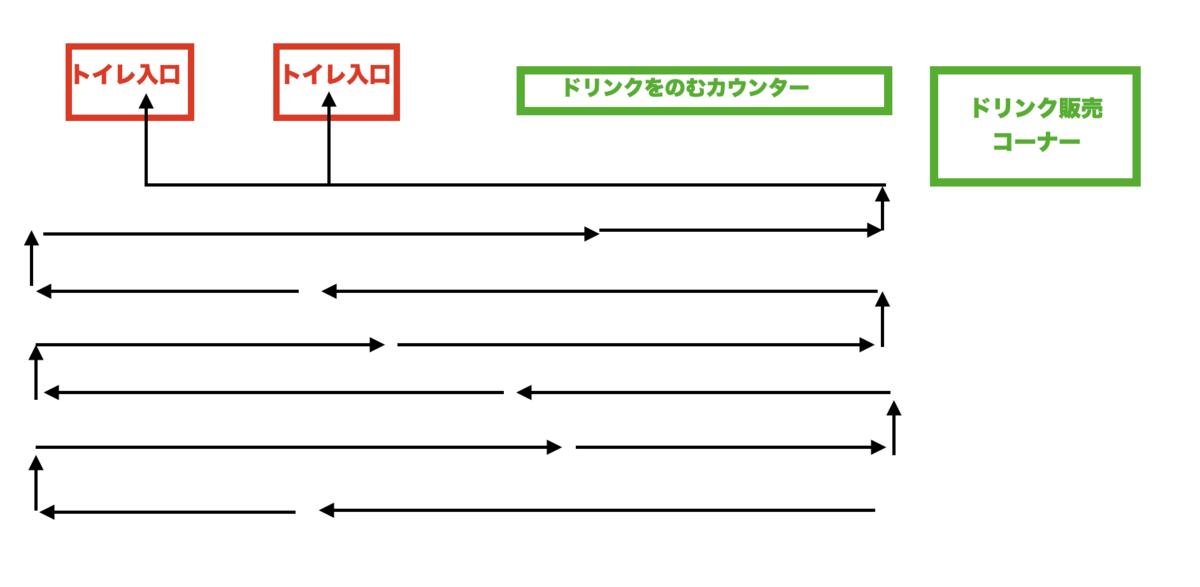 f:id:taberunodaisuki:20201118183736p:plain