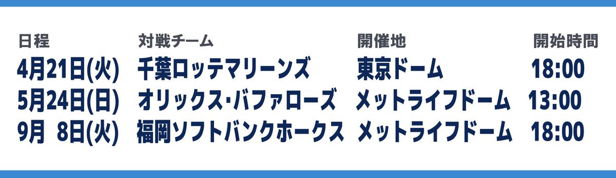 f:id:tabi-inu:20200131174635j:plain
