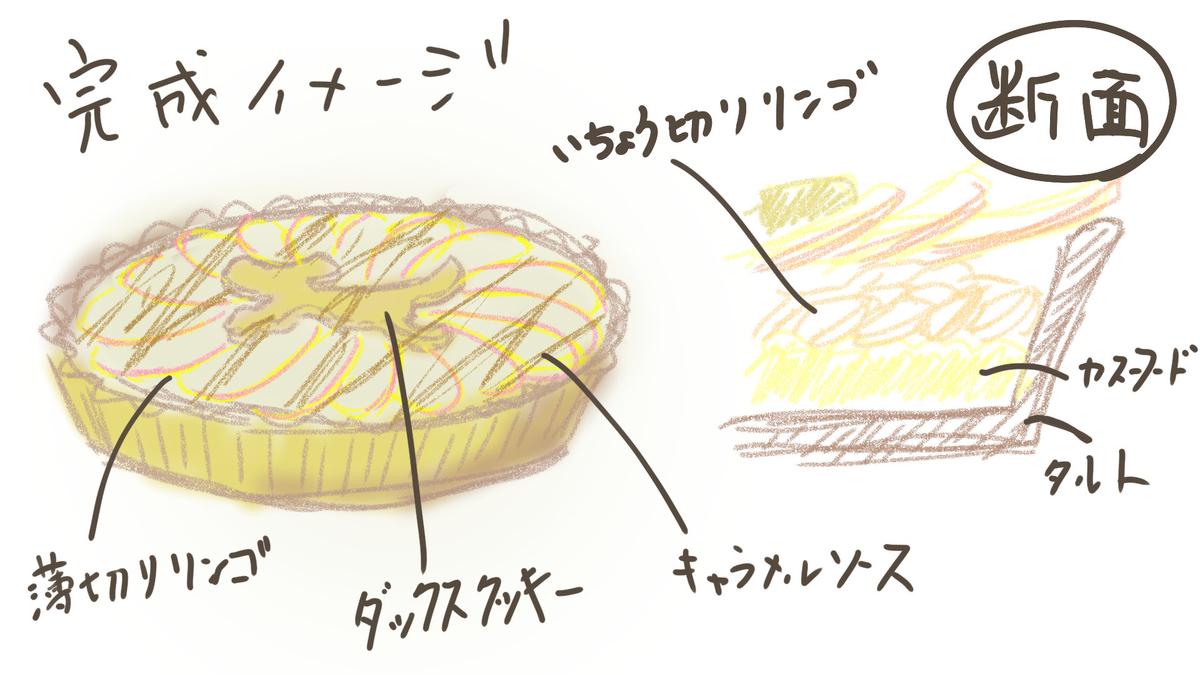 f:id:tabi-inu:20200207145002j:plain
