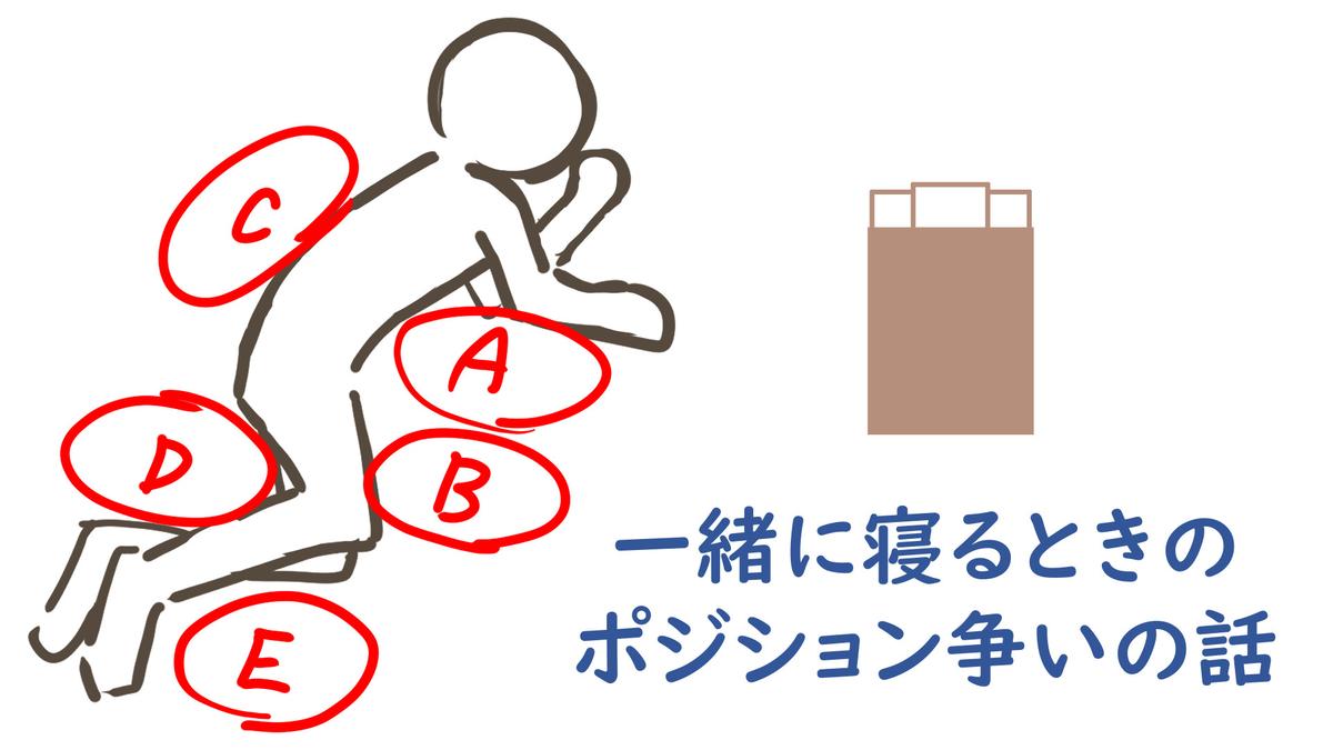 f:id:tabi-inu:20200304232651j:plain