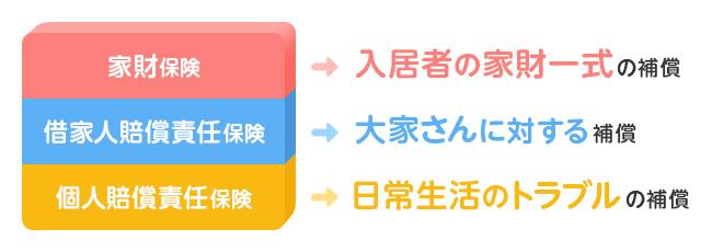 f:id:tabi-togu:20190531222517j:plain