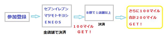 f:id:tabi-toratama:20170306191216p:plain