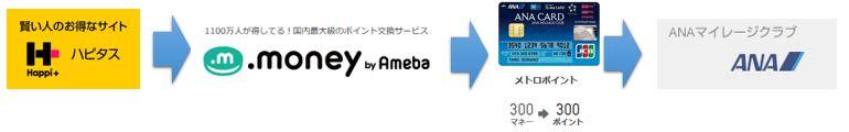 f:id:tabi-usagi:20161227233206j:plain