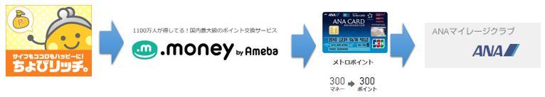 f:id:tabi-usagi:20161227233216j:plain