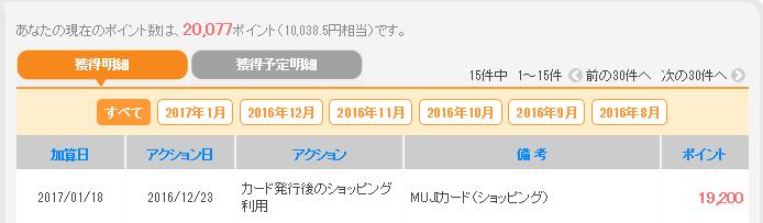 f:id:tabi-usagi:20170120213735p:plain