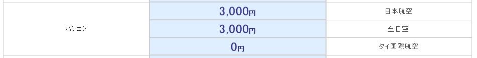 f:id:tabi-usagi:20170212143820p:plain