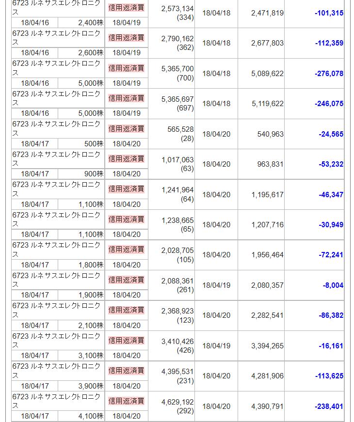f:id:tabibitoshuu:20200325131811p:plain