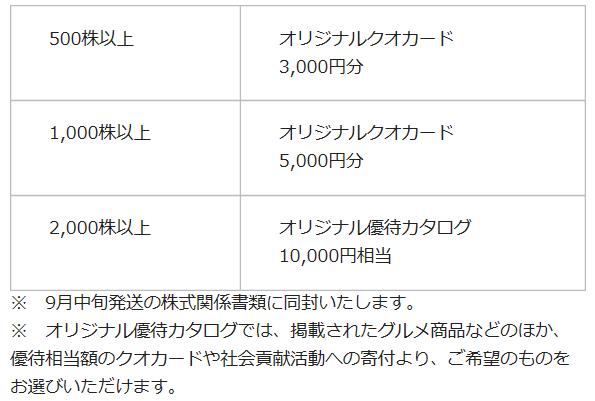 f:id:tabibitoshuu:20200629120519p:plain