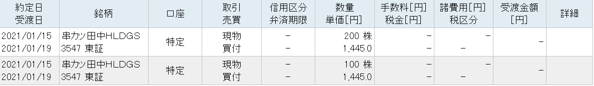 f:id:tabibitoshuu:20210115150617p:plain