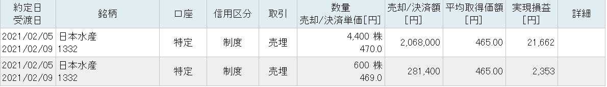 f:id:tabibitoshuu:20210205131945p:plain