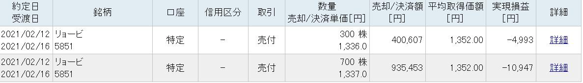 f:id:tabibitoshuu:20210213121059p:plain