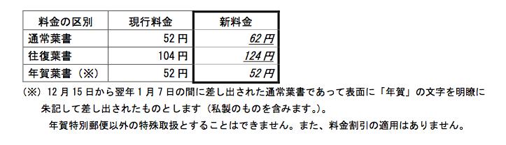f:id:tabihaga:20170412191502p:plain