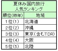 f:id:tabimaru:20160704101805j:plain