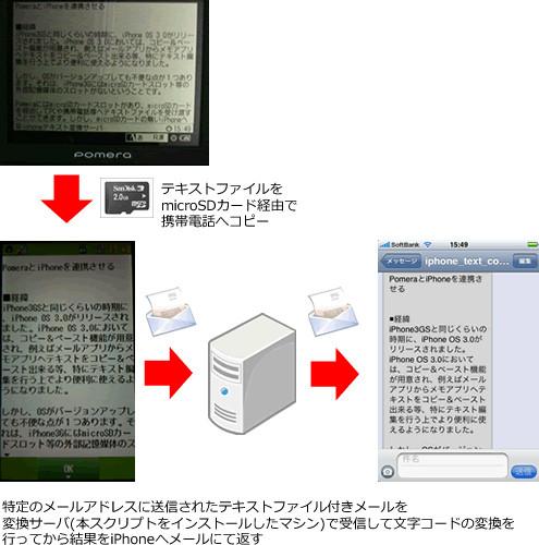 f:id:tabimoba:20090926015429j:image