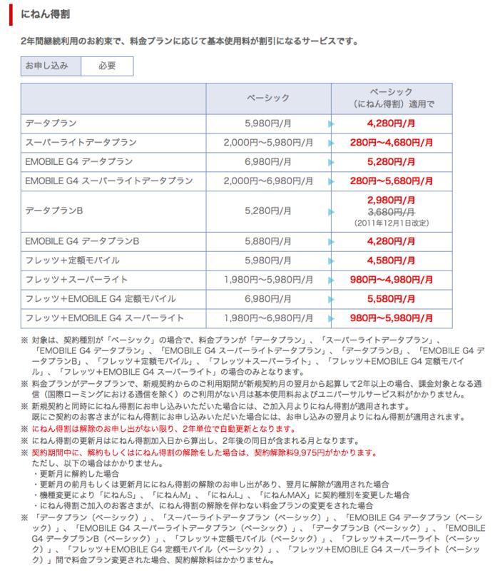 f:id:tabimoba:20120325225710p:image:right:w250
